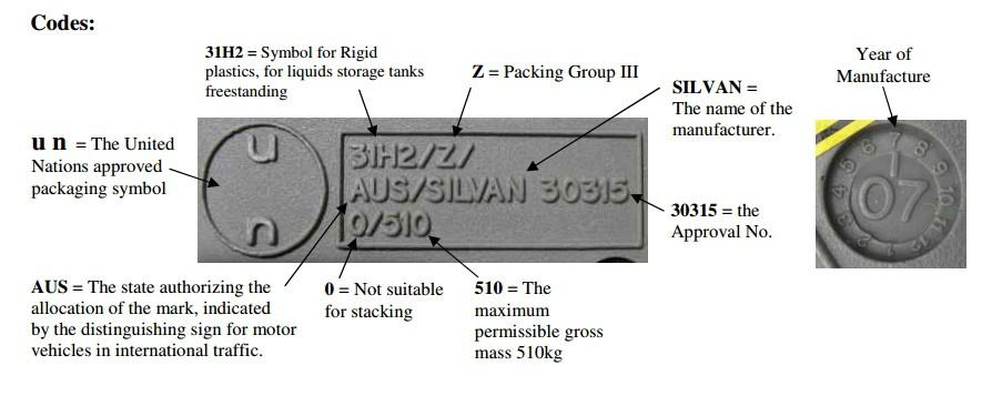 Depósitos homolgados para transporte e armazenamento de Combustível