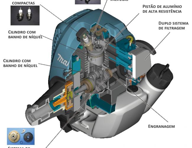 esquema do motor 4 tempos Makita